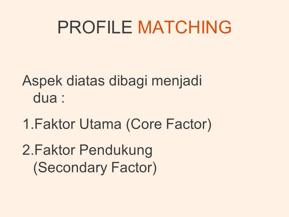 PROFILE MATCHING Aspek diatas dibagi menjadi dua : 1.Faktor Utama (Core Factor) 2.Faktor Pendukung (Secondary Factor)