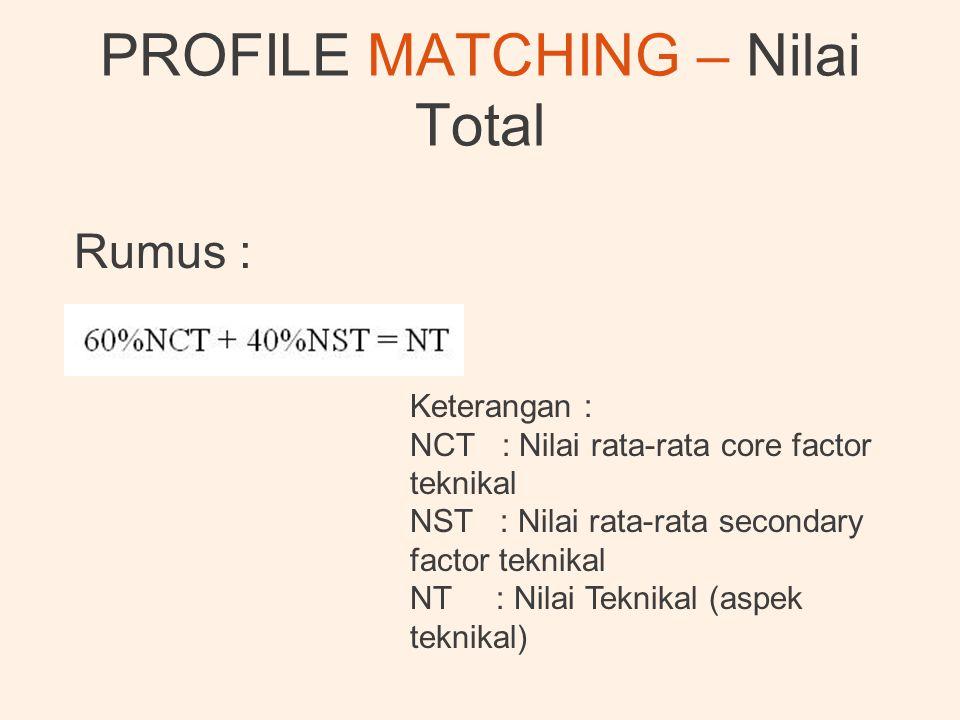 PROFILE MATCHING – Nilai Total Rumus : Keterangan : NCT : Nilai rata-rata core factor teknikal NST : Nilai rata-rata secondary factor teknikal NT : Ni