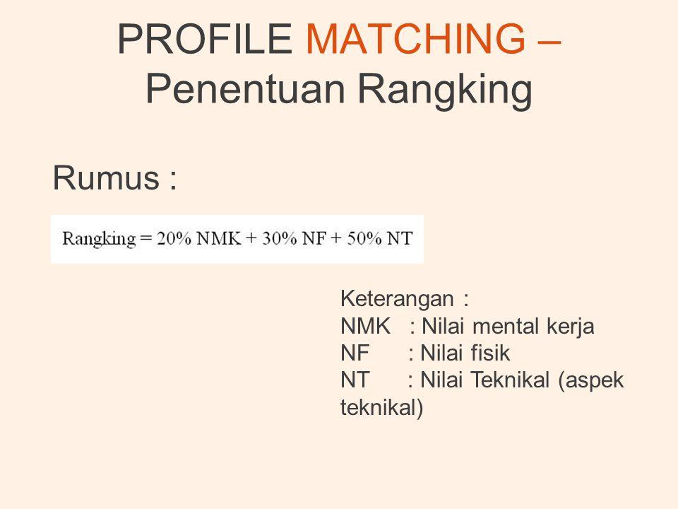PROFILE MATCHING – Penentuan Rangking Rumus : Keterangan : NMK : Nilai mental kerja NF : Nilai fisik NT : Nilai Teknikal (aspek teknikal)