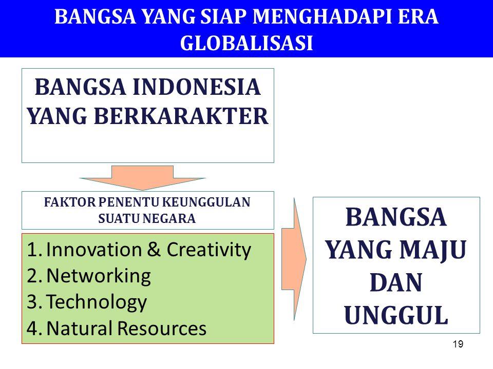 19 BANGSA YANG SIAP MENGHADAPI ERA GLOBALISASI BANGSA YANG MAJU DAN UNGGUL BANGSA INDONESIA YANG BERKARAKTER 1.Innovation & Creativity 2.Networking 3.