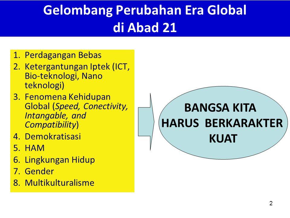 2 Gelombang Perubahan Era Global di Abad 21 1.Perdagangan Bebas 2.Ketergantungan Iptek (ICT, Bio-teknologi, Nano teknologi) 3.Fenomena Kehidupan Globa