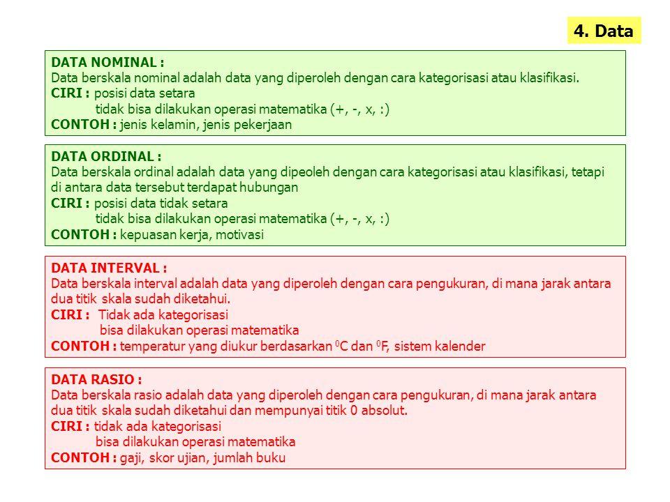 4. Data DATA NOMINAL : Data berskala nominal adalah data yang diperoleh dengan cara kategorisasi atau klasifikasi. CIRI : posisi data setara tidak bis