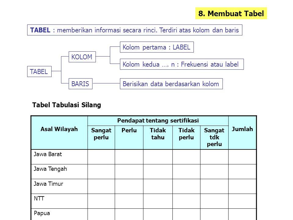 8. Membuat Tabel TABEL : memberikan informasi secara rinci.