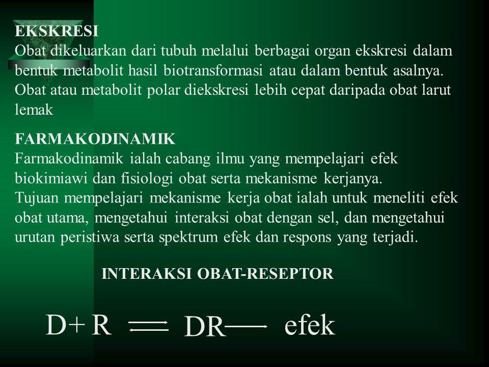 EKSKRESI Obat dikeluarkan dari tubuh melalui berbagai organ ekskresi dalam bentuk metabolit hasil biotransformasi atau dalam bentuk asalnya. Obat atau
