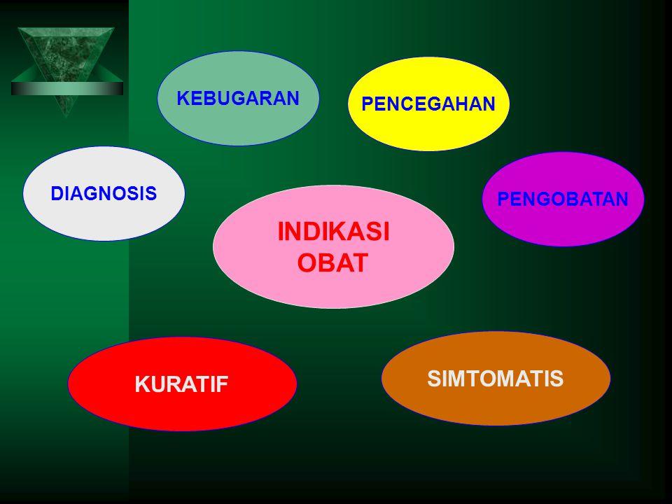 Penggolongan Obat 1.Obat berkhasiat keras a.Obat-obat dari daftar obat keras (Daftar G).