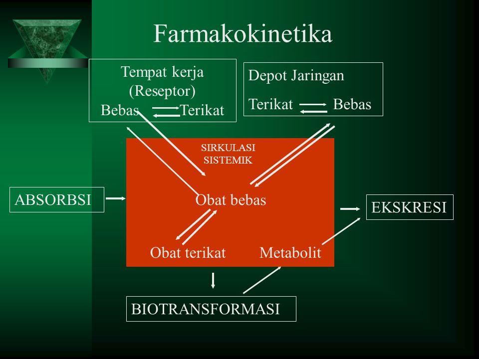  Efek Metabolik –Pemberian kafein sebesar 4-8 mg/kgBB peningkatan kadar asam lemak bebas dalam plasma dan juga meningkatkan metabolisme basal  Efek samping.