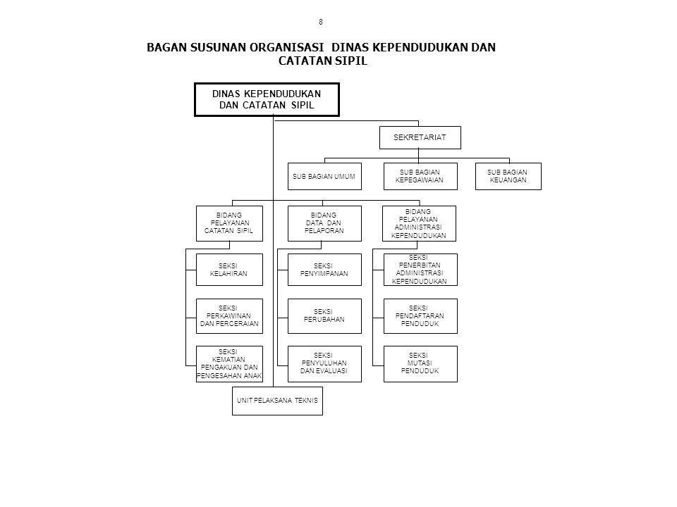 SEKRETARIAT DEWAN PERWAKILAN RAKYAT DAERAH SUB BAGIAN PRODUK DPRD SUB BAGIAN HUKUM DAN PERUNDANG - UNDANGAN BAGIAN HUKUM DAN PERUNDANG- UNDANGAN BAGAN SUSUNAN ORGANISASI SEKRETARIAT DEWAN PERWAKILAN RAKYAT DAERAH SUB BAGIAN DOKUMENTASI DAN PERPUSTAKAAN 29 BAGIAN PERSIDANGAN DAN RISALAH BAGIAN KEUANGAN BAGIAN UMUM SUB BAGIAN PROGRAM DAN PELAPORAN SUB BAGIAN PERSIDANGAN DAN RISALAH SUB BAGIAN HUMAS SUB BAGIAN VERIFIKASI DAN PEMBUKUAN SUB BAGIAN PERBENDAHARAAN SUB BAGIAN ANGGARAN SUB BAGIAN PROTOKOL DAN PERJALANAN DINAS SUB BAGIAN PERLENGKAPAN SUB BAGIAN TATA USAHA KELOMPOK JABATAN FUNGSIONAL