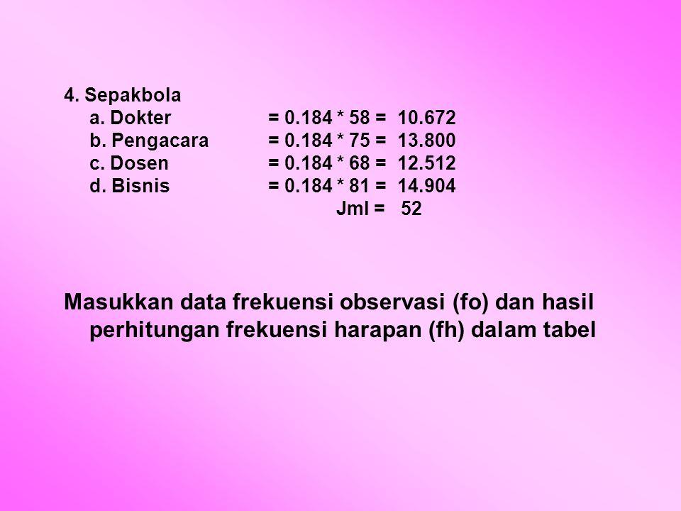 4. Sepakbola a. Dokter= 0.184 * 58 = 10.672 b. Pengacara= 0.184 * 75 = 13.800 c.
