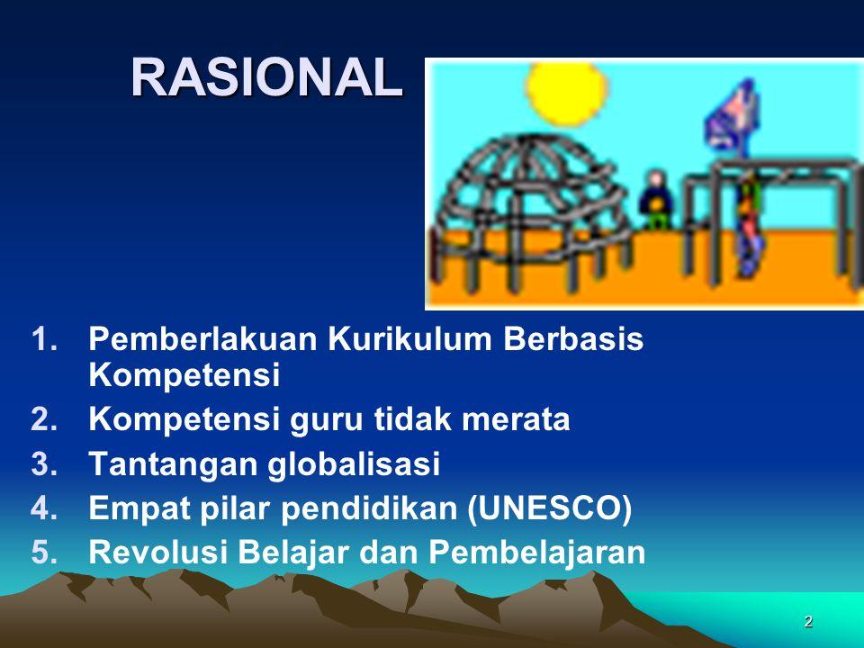 2 RASIONAL 1.Pemberlakuan Kurikulum Berbasis Kompetensi 2.Kompetensi guru tidak merata 3.Tantangan globalisasi 4.Empat pilar pendidikan (UNESCO) 5.Revolusi Belajar dan Pembelajaran