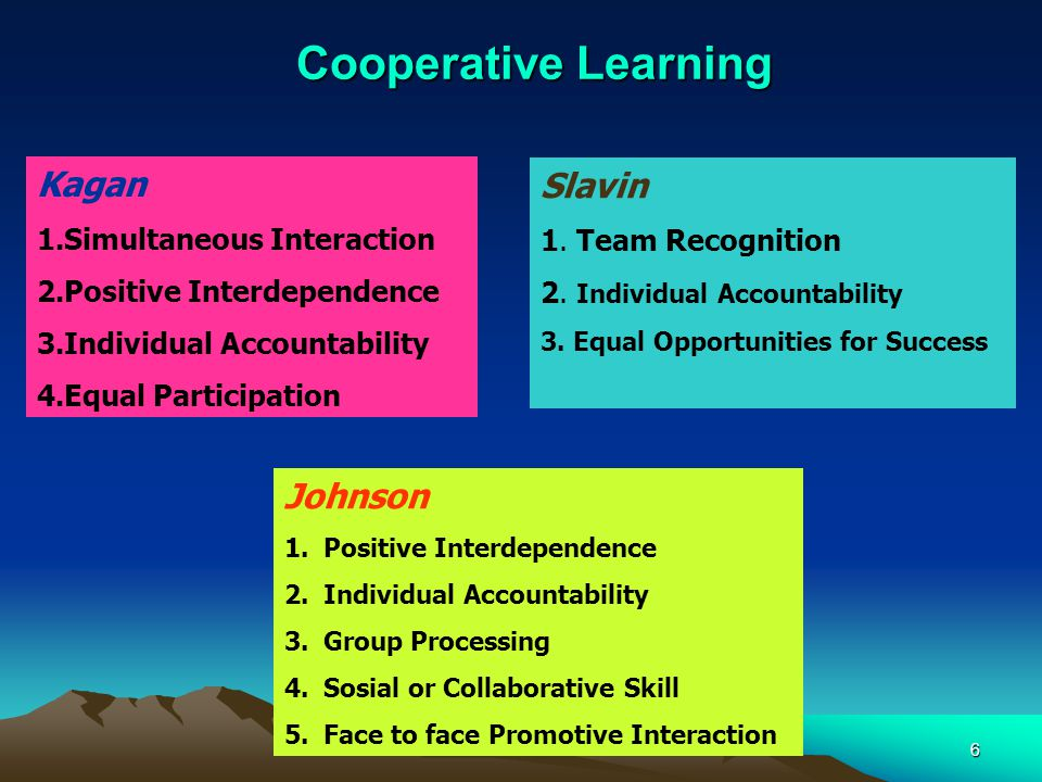 6 Cooperative Learning Kagan 1.Simultaneous Interaction 2.Positive Interdependence 3.Individual Accountability 4.Equal Participation Slavin 1.