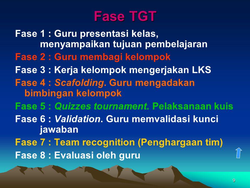 9 Fase TGT Fase 1 : Guru presentasi kelas, menyampaikan tujuan pembelajaran Fase 2 : Guru membagi kelompok Fase 3 : Kerja kelompok mengerjakan LKS Fase 4 : Scafolding.