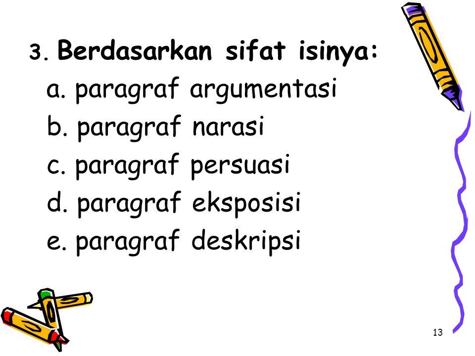 MACAM-MACAM PARAGRAF 1.Menurut fungsinya a. paragraf pembuka b.