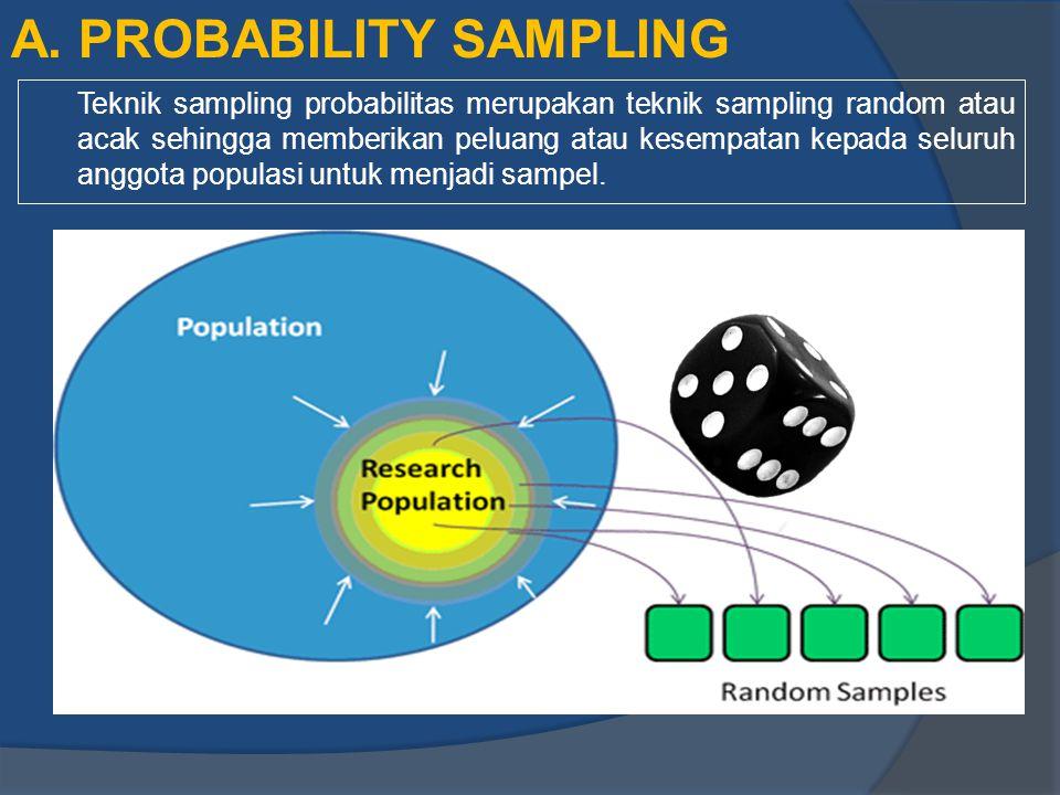 Teknik sampling probabilitas merupakan teknik sampling random atau acak sehingga memberikan peluang atau kesempatan kepada seluruh anggota populasi un