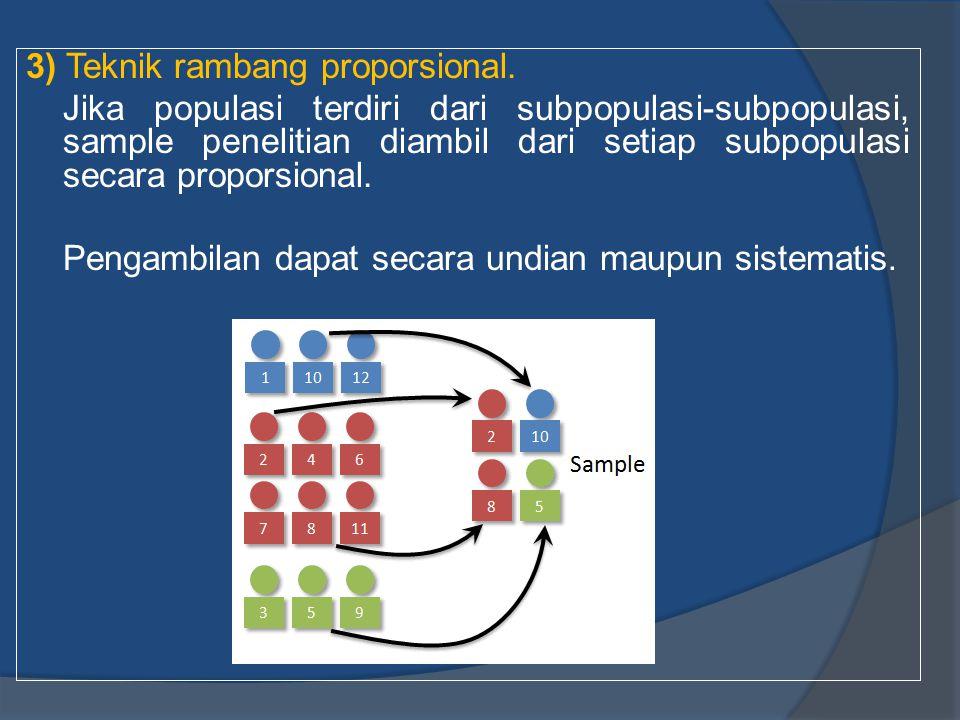3) Teknik rambang proporsional. Jika populasi terdiri dari subpopulasi-subpopulasi, sample penelitian diambil dari setiap subpopulasi secara proporsio