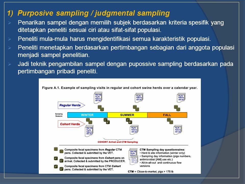 1) Purposive sampling / judgmental sampling  Penarikan sampel dengan memilih subjek berdasarkan kriteria spesifik yang ditetapkan peneliti sesuai cir