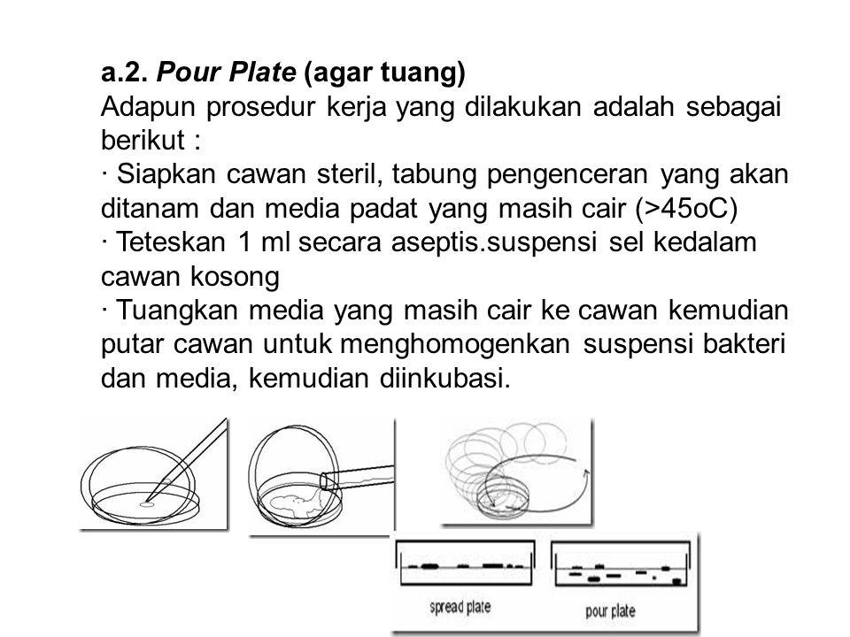 a.2. Pour Plate (agar tuang) Adapun prosedur kerja yang dilakukan adalah sebagai berikut : · Siapkan cawan steril, tabung pengenceran yang akan ditana