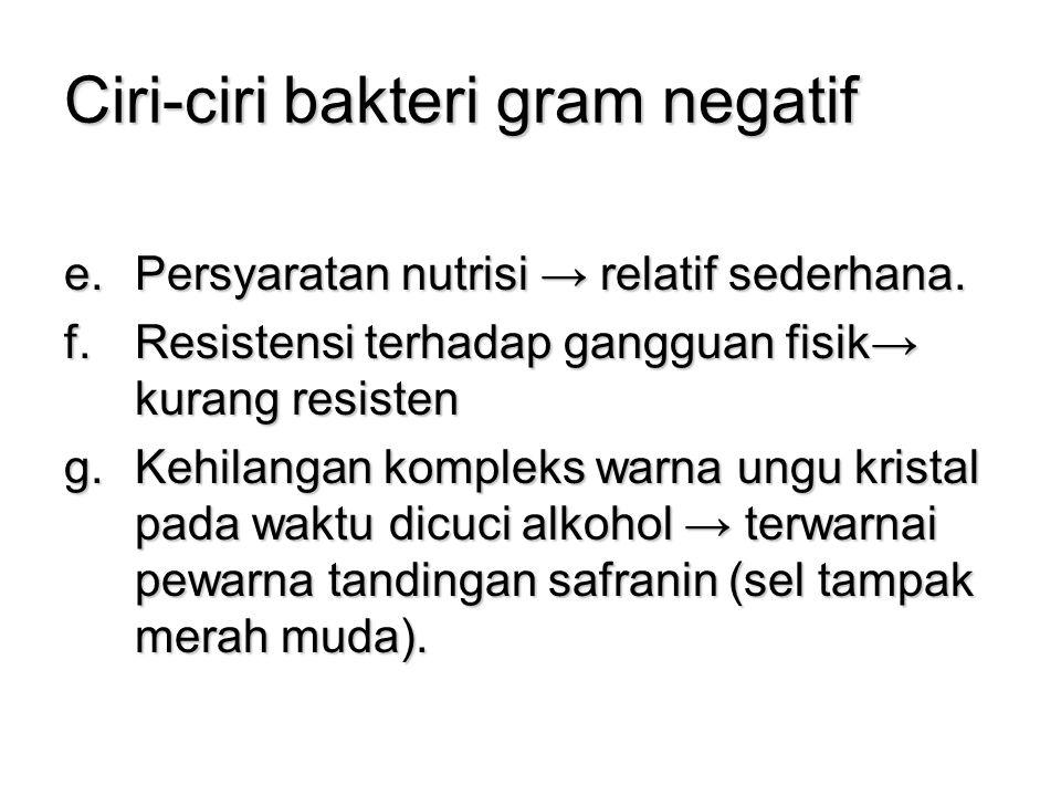 Ciri-ciri bakteri gram negatif e.Persyaratan nutrisi → relatif sederhana. f.Resistensi terhadap gangguan fisik→ kurang resisten g.Kehilangan kompleks