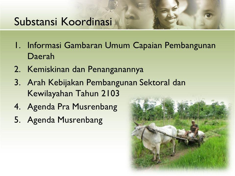 Substansi Koordinasi 1.Informasi Gambaran Umum Capaian Pembangunan Daerah 2.Kemiskinan dan Penanganannya 3.Arah Kebijakan Pembangunan Sektoral dan Kew