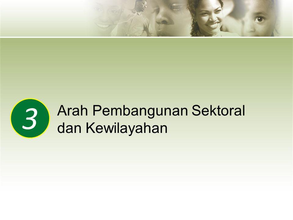 Arah Pembangunan Sektoral dan Kewilayahan 3