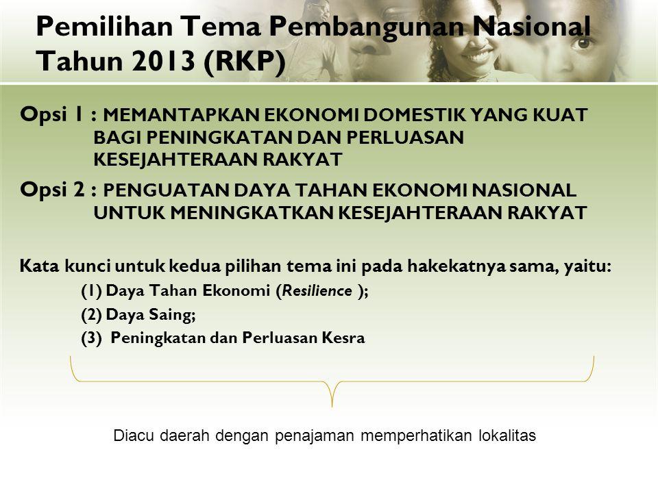 Pemilihan Tema Pembangunan Nasional Tahun 2013 (RKP) Opsi 1 : MEMANTAPKAN EKONOMI DOMESTIK YANG KUAT BAGI PENINGKATAN DAN PERLUASAN KESEJAHTERAAN RAKY