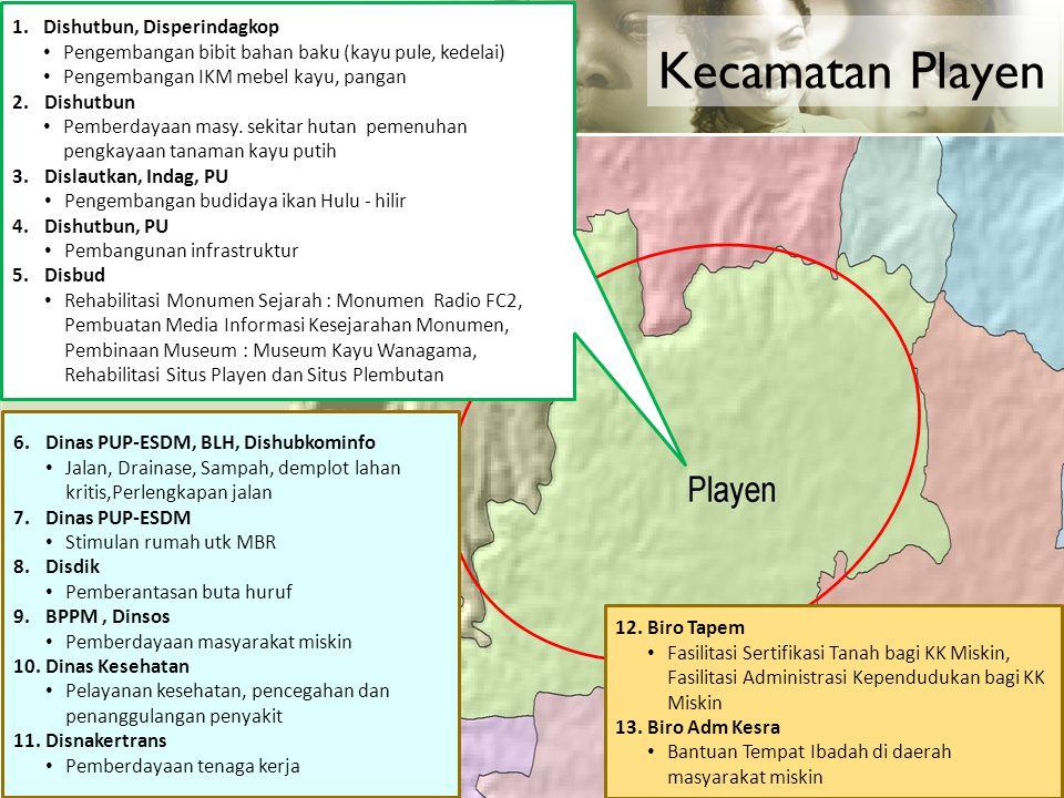 Kecamatan Playen 1.Dishutbun, Disperindagkop • Pengembangan bibit bahan baku (kayu pule, kedelai) • Pengembangan IKM mebel kayu, pangan 2.Dishutbun •