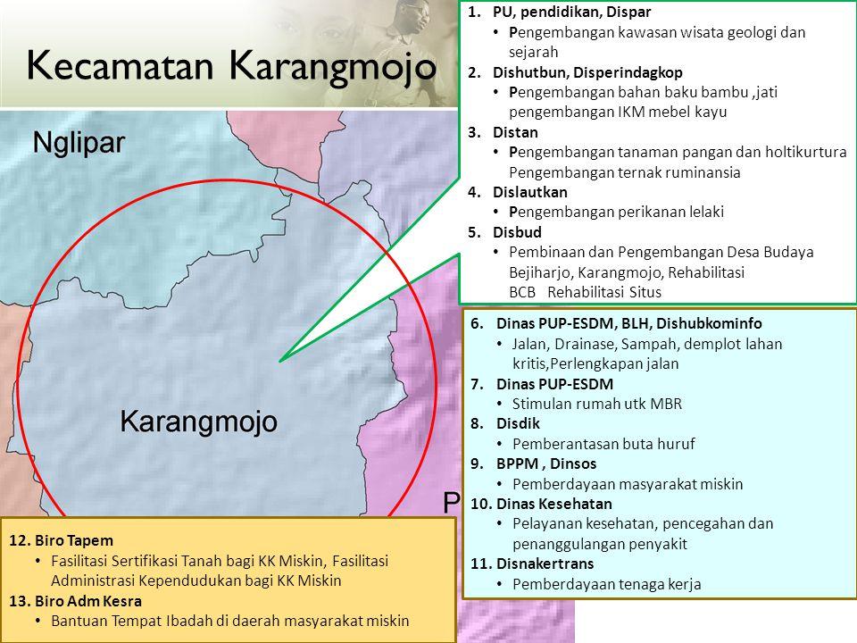 Kecamatan Karangmojo 1.PU, pendidikan, Dispar • Pengembangan kawasan wisata geologi dan sejarah 2.Dishutbun, Disperindagkop • Pengembangan bahan baku
