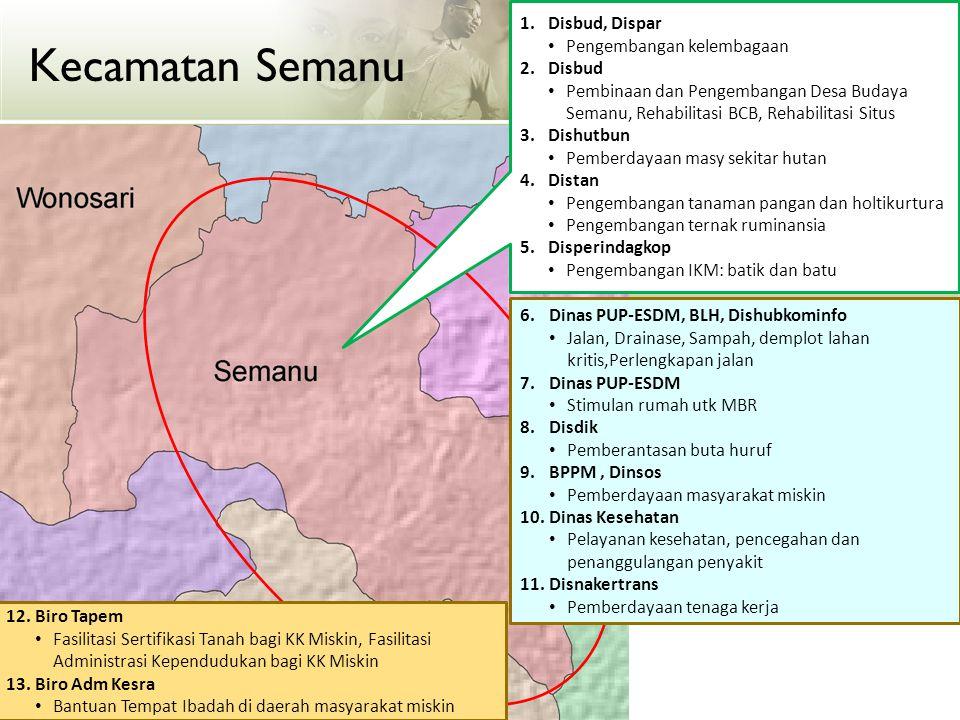 Kecamatan Semanu 1.Disbud, Dispar • Pengembangan kelembagaan 2.Disbud • Pembinaan dan Pengembangan Desa Budaya Semanu, Rehabilitasi BCB, Rehabilitasi