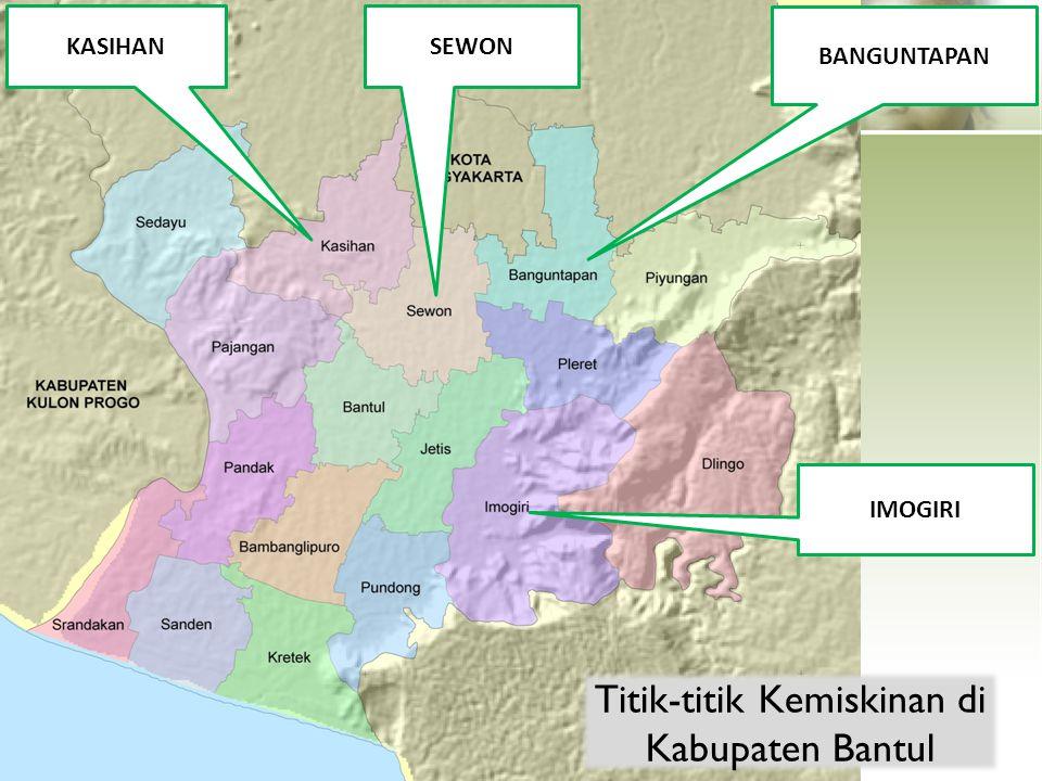 KASIHAN SEWON BANGUNTAPAN IMOGIRI Titik-titik Kemiskinan di Kabupaten Bantul