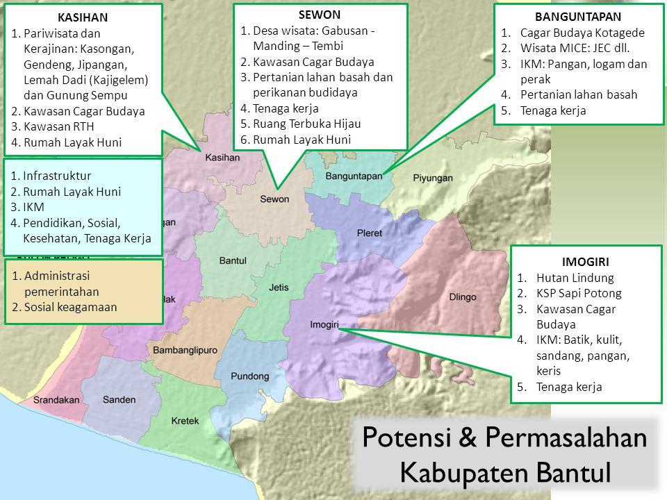 KASIHAN 1.Pariwisata dan Kerajinan: Kasongan, Gendeng, Jipangan, Lemah Dadi (Kajigelem) dan Gunung Sempu 2.Kawasan Cagar Budaya 3.Kawasan RTH 4.Rumah