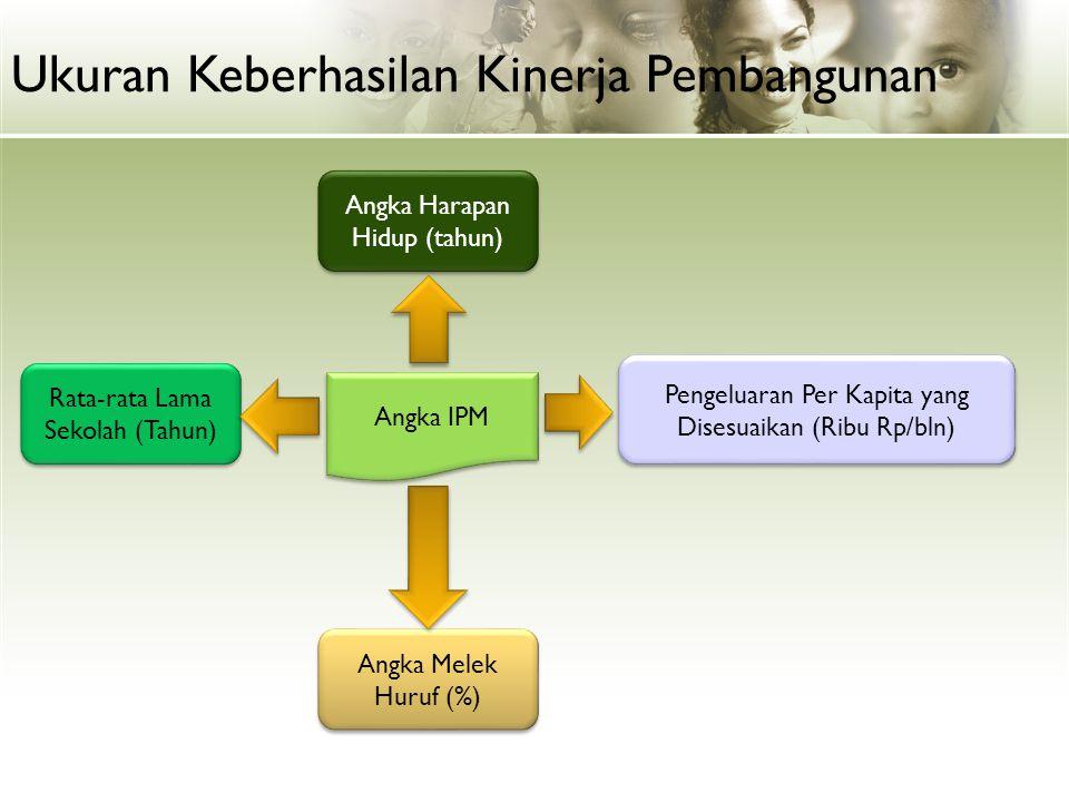 Peta Kemiskinan di Provinsi DIY yang menjadi fokus Sasaran Pembangunan Lintas Sektor 2013