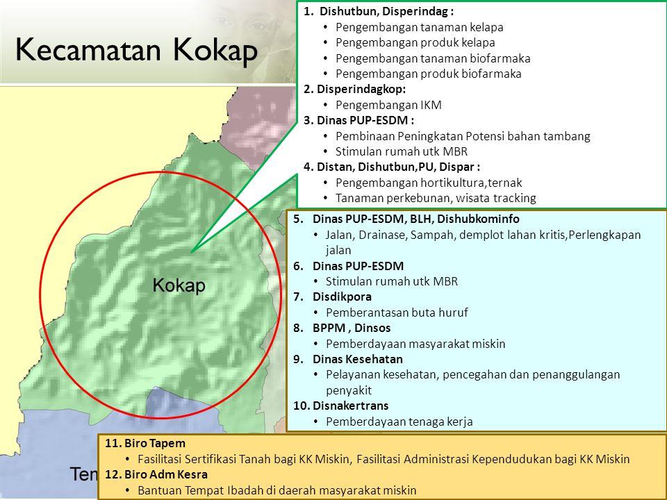 Kecamatan Kokap 1. Dishutbun, Disperindag : • Pengembangan tanaman kelapa • Pengembangan produk kelapa • Pengembangan tanaman biofarmaka • Pengembanga