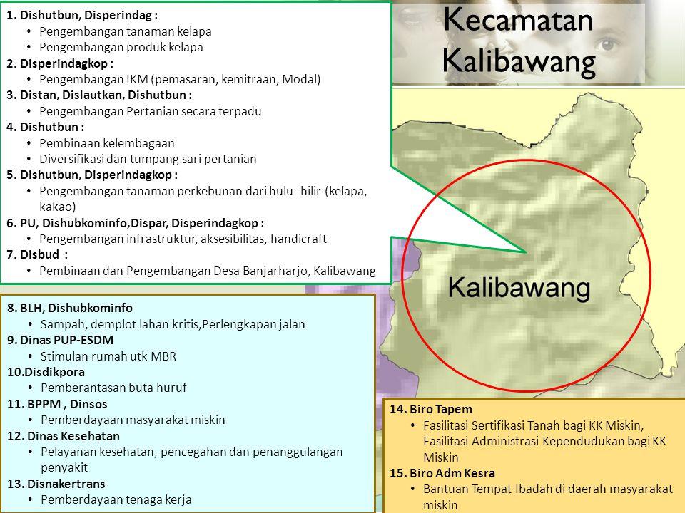 Kecamatan Kalibawang 1. Dishutbun, Disperindag : • Pengembangan tanaman kelapa • Pengembangan produk kelapa 2. Disperindagkop : • Pengembangan IKM (pe