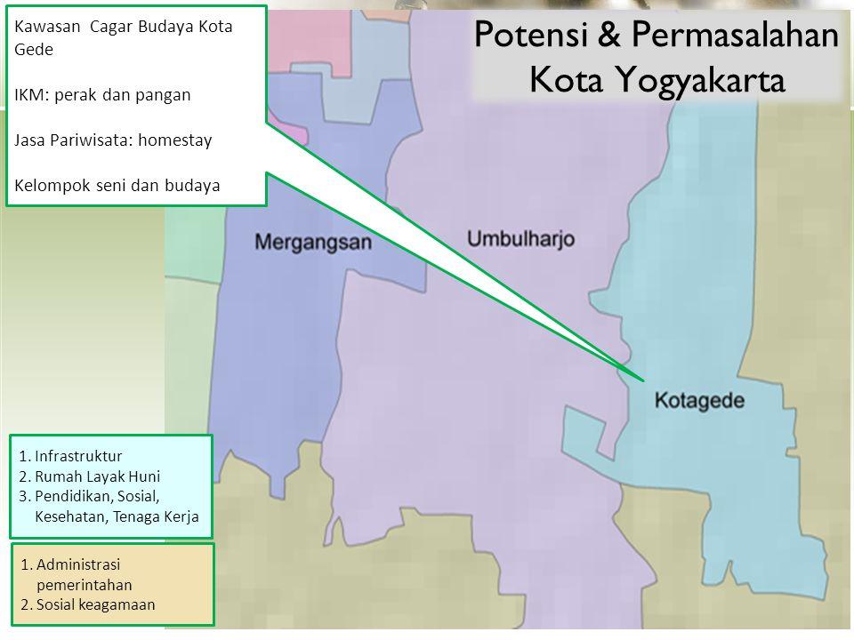 Kawasan Cagar Budaya Kota Gede IKM: perak dan pangan Jasa Pariwisata: homestay Kelompok seni dan budaya Potensi & Permasalahan Kota Yogyakarta 1.Infra