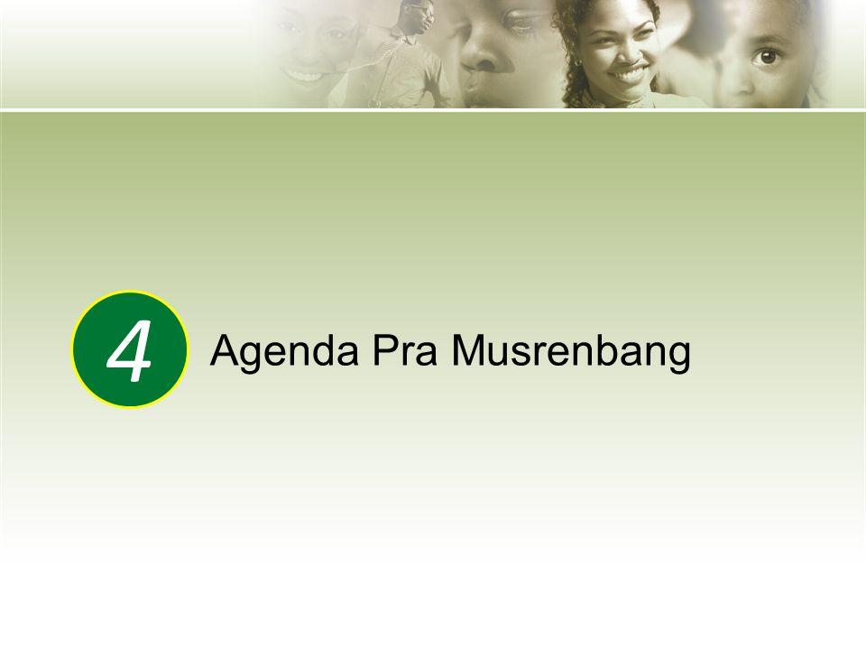 Agenda Pra Musrenbang 4