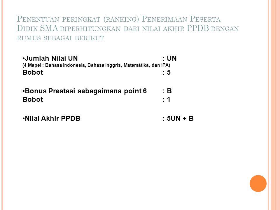  Seleksi calon peserta didik kelas X untuk SMA dilakukan berdasar peringkat (ranking) dari Nilai Akhir PPDB yang terdiri atas : a. Jumlah Nilai UN (U