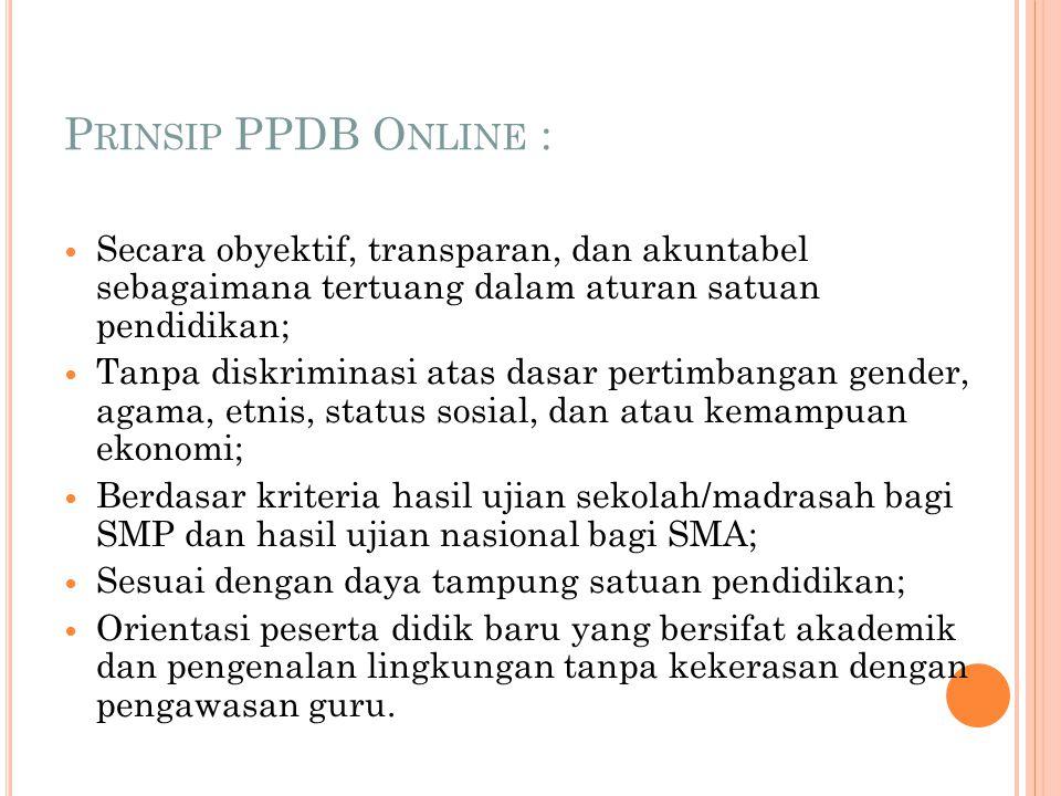 D ASAR : Surat edaran Kepala Dinas Pendidikan Pemuda dan Olahraga tanggal 26 Mei 2014 nomor : 425.1 / 1802 / 03.01 / 2014 tentang Petunjuk Teknis Pela