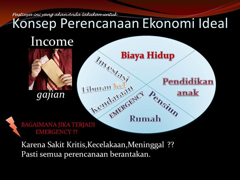 Konsep Perencanaan Ekonomi Ideal Income BAGAIMANA JIKA TERJADI EMERGENCY ?.