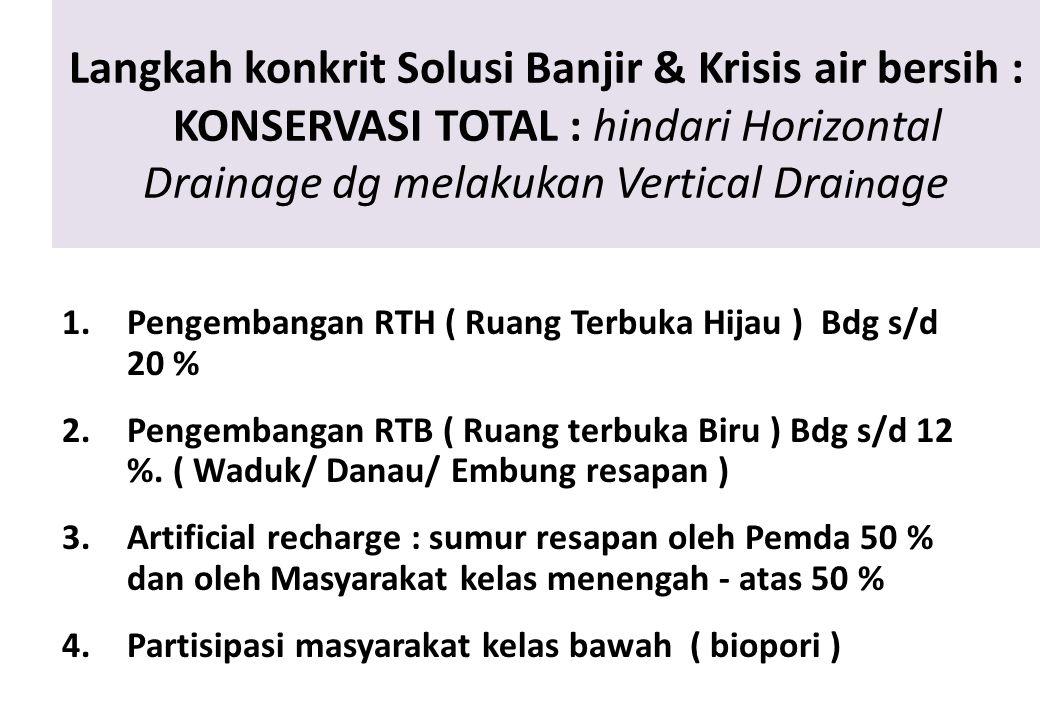 Langkah konkrit Solusi Banjir & Krisis air bersih : KONSERVASI TOTAL : hindari Horizontal Drainage dg melakukan Vertical Dra in age 1.Pengembangan RTH