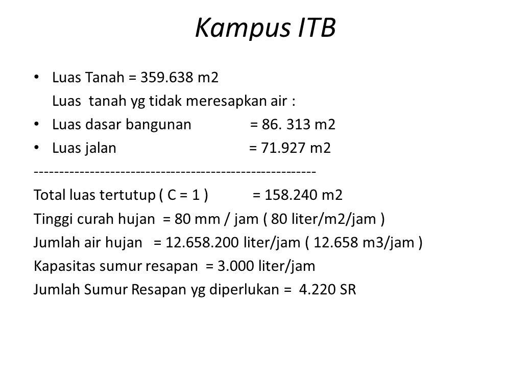 Kampus ITB • Luas Tanah = 359.638 m2 Luas tanah yg tidak meresapkan air : • Luas dasar bangunan = 86. 313 m2 • Luas jalan = 71.927 m2 ----------------