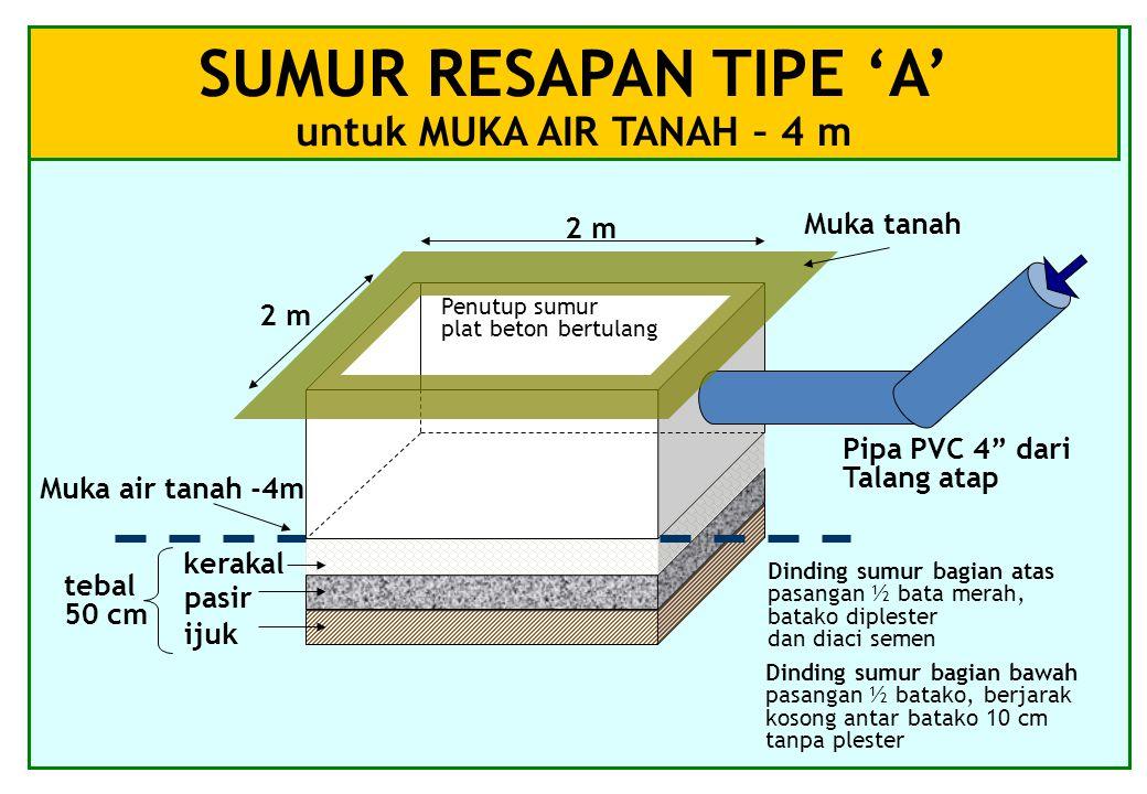 """SUMUR RESAPAN TIPE 'A' untuk MUKA AIR TANAH – 4 m kerakal pasir ijuk tebal 50 cm Pipa PVC 4"""" dari Talang atap Muka tanah 2 m Muka air tanah -4m 2 m Pe"""