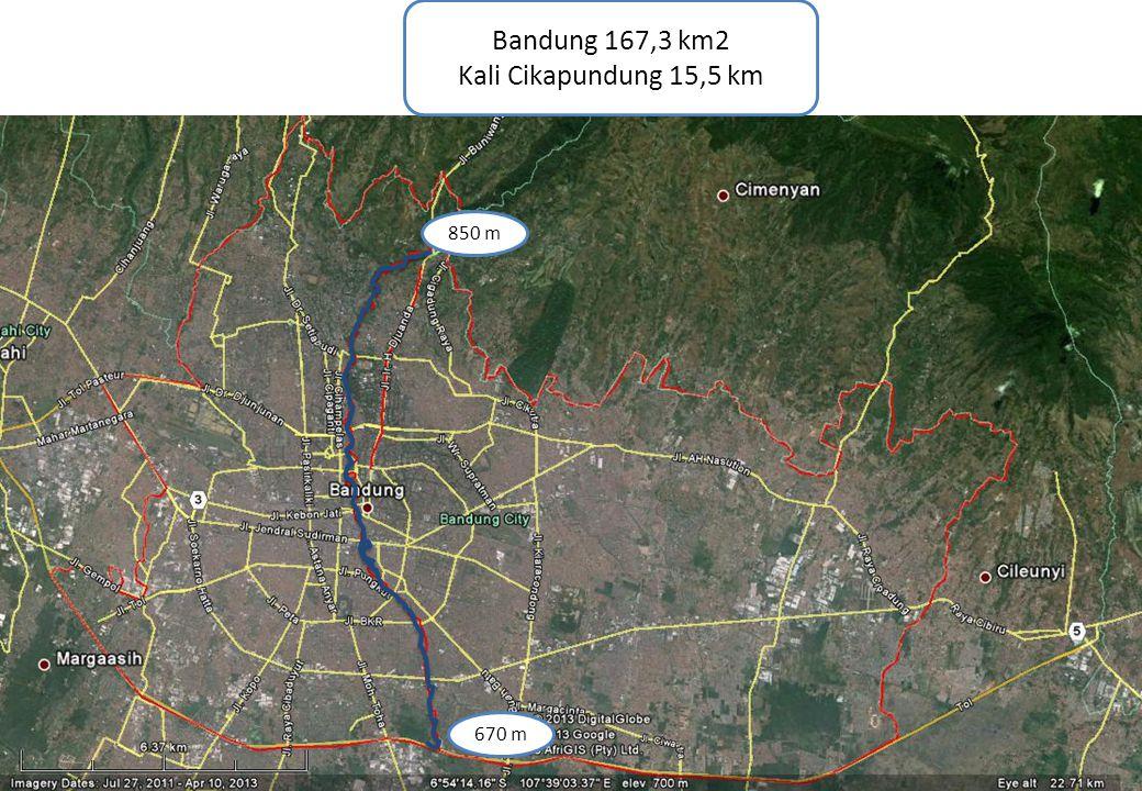 Bandung 167,3 km2 Kali Cikapundung 15,5 km 850 m 670 m