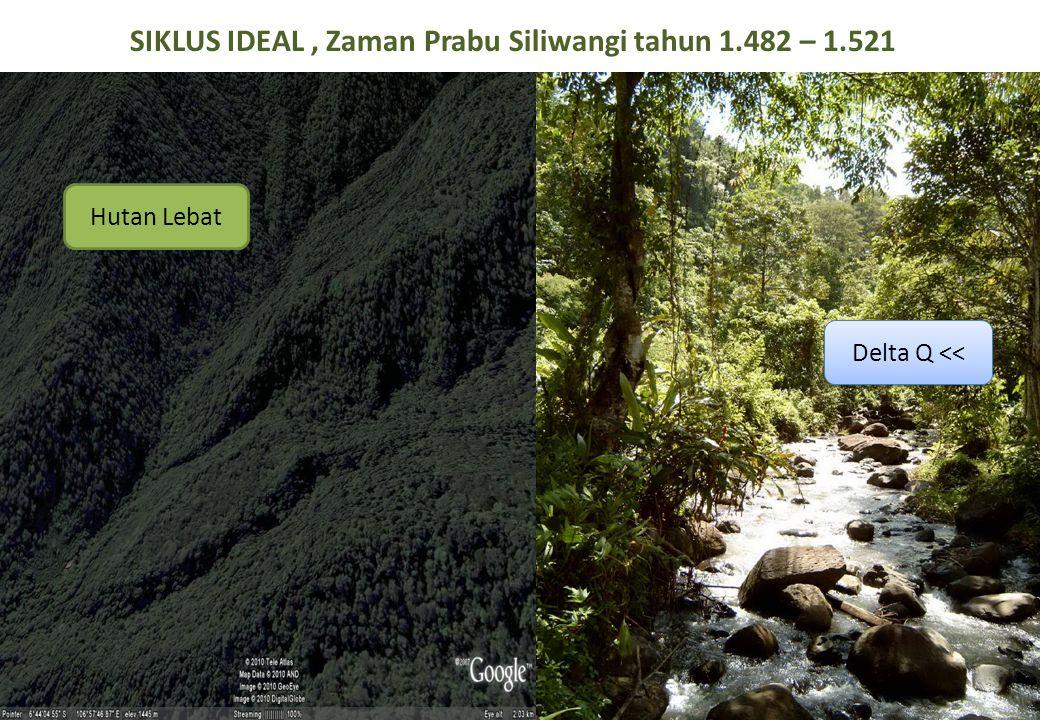 SIKLUS IDEAL, Zaman Prabu Siliwangi tahun 1.482 – 1.521 Hutan Lebat Delta Q <<