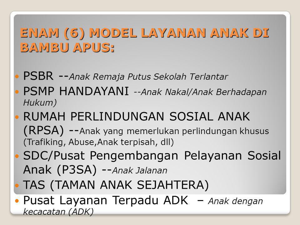 ENAM (6) MODEL LAYANAN ANAK DI BAMBU APUS:  PSBR -- Anak Remaja Putus Sekolah Terlantar  PSMP HANDAYANI --Anak Nakal/Anak Berhadapan Hukum)  RUMAH