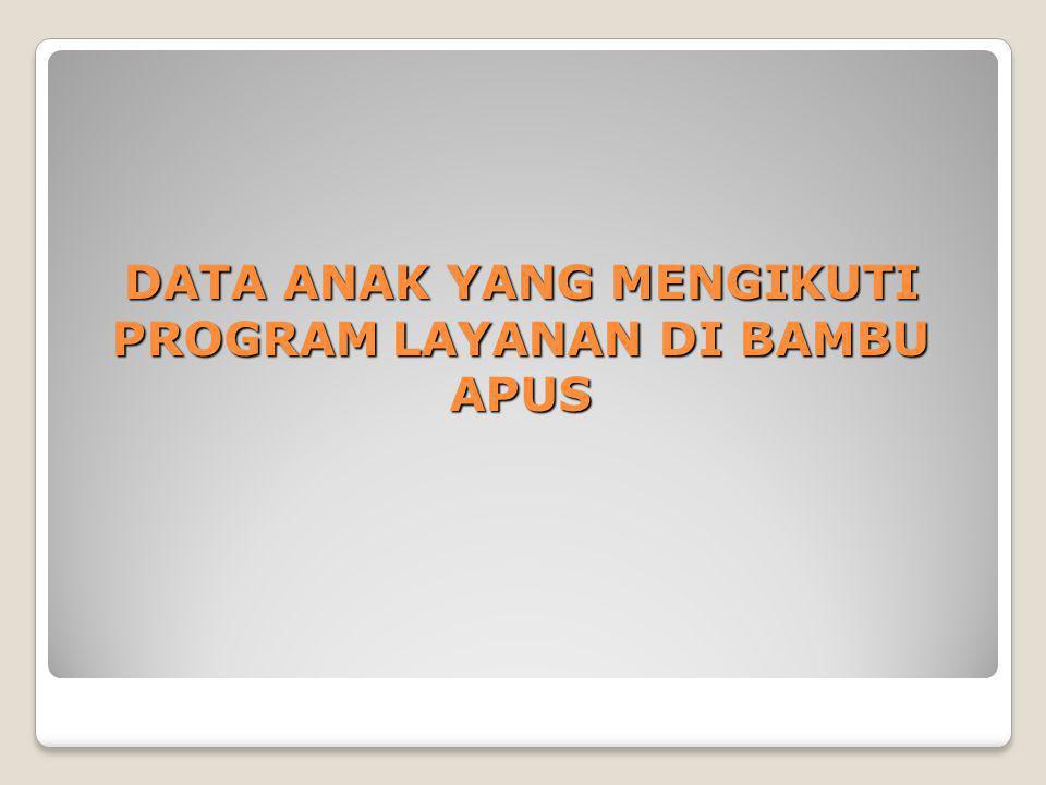 DATA ANAK YANG MENGIKUTI PROGRAM LAYANAN DI BAMBU APUS