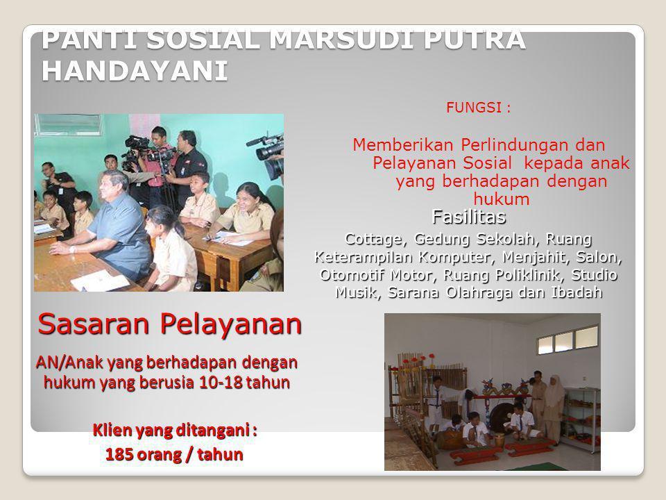 PANTI SOSIAL MARSUDI PUTRA HANDAYANI FUNGSI : Memberikan Perlindungan dan Pelayanan Sosial kepada anak yang berhadapan dengan hukum AN/Anak yang berha