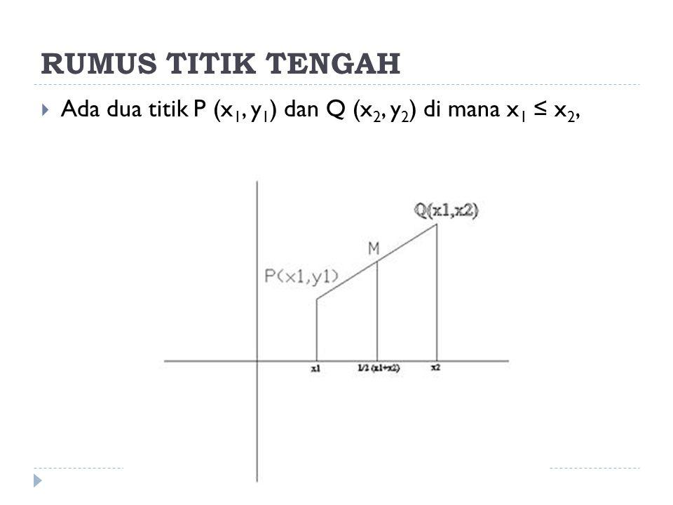 RUMUS TITIK TENGAH  Ada dua titik P (x 1, y 1 ) dan Q (x 2, y 2 ) di mana x 1 ≤ x 2,