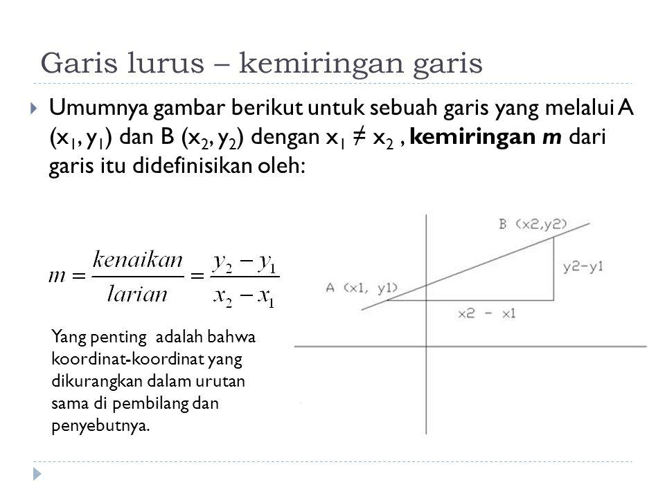 Garis lurus – kemiringan garis  Umumnya gambar berikut untuk sebuah garis yang melalui A (x 1, y 1 ) dan B (x 2, y 2 ) dengan x 1 ≠ x 2, kemiringan m