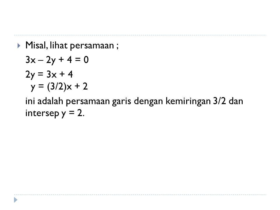  Misal, lihat persamaan ; 3x – 2y + 4 = 0 2y = 3x + 4 y = (3/2)x + 2 ini adalah persamaan garis dengan kemiringan 3/2 dan intersep y = 2.