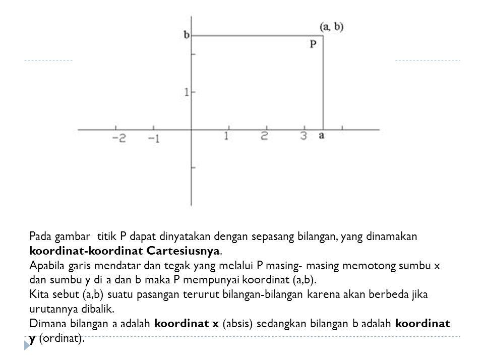 Pada gambar titik P dapat dinyatakan dengan sepasang bilangan, yang dinamakan koordinat-koordinat Cartesiusnya. Apabila garis mendatar dan tegak yang