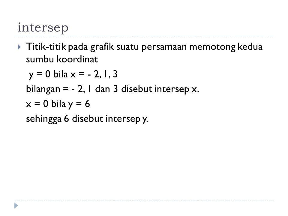 intersep  Titik-titik pada grafik suatu persamaan memotong kedua sumbu koordinat y = 0 bila x = - 2, 1, 3 bilangan = - 2, 1 dan 3 disebut intersep x.